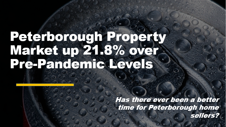 Peterborough Property Market Improved by 21.8% Over Pre-PandemicLevels